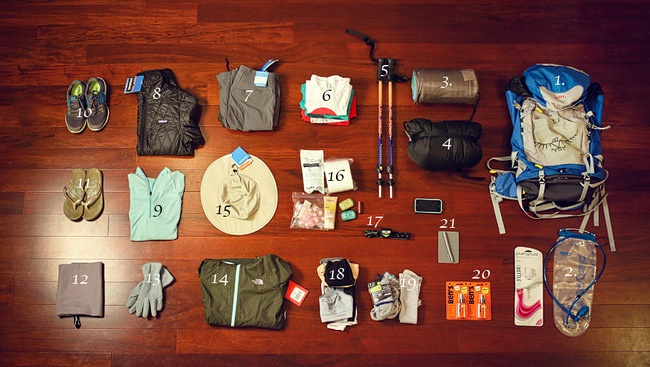 The Inca Trail Packing List